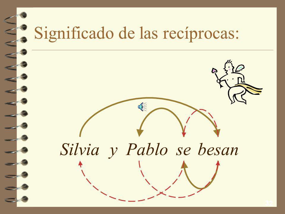 Significado de las recíprocas: