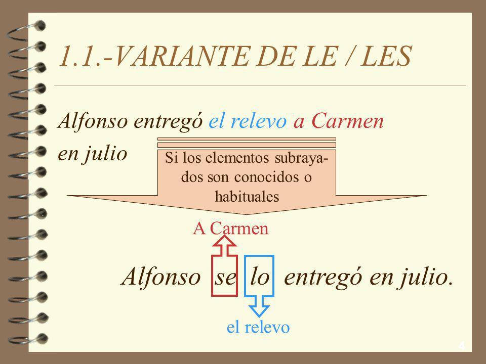 Si los elementos subraya-dos son conocidos o habituales