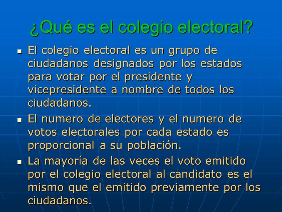 ¿Qué es el colegio electoral