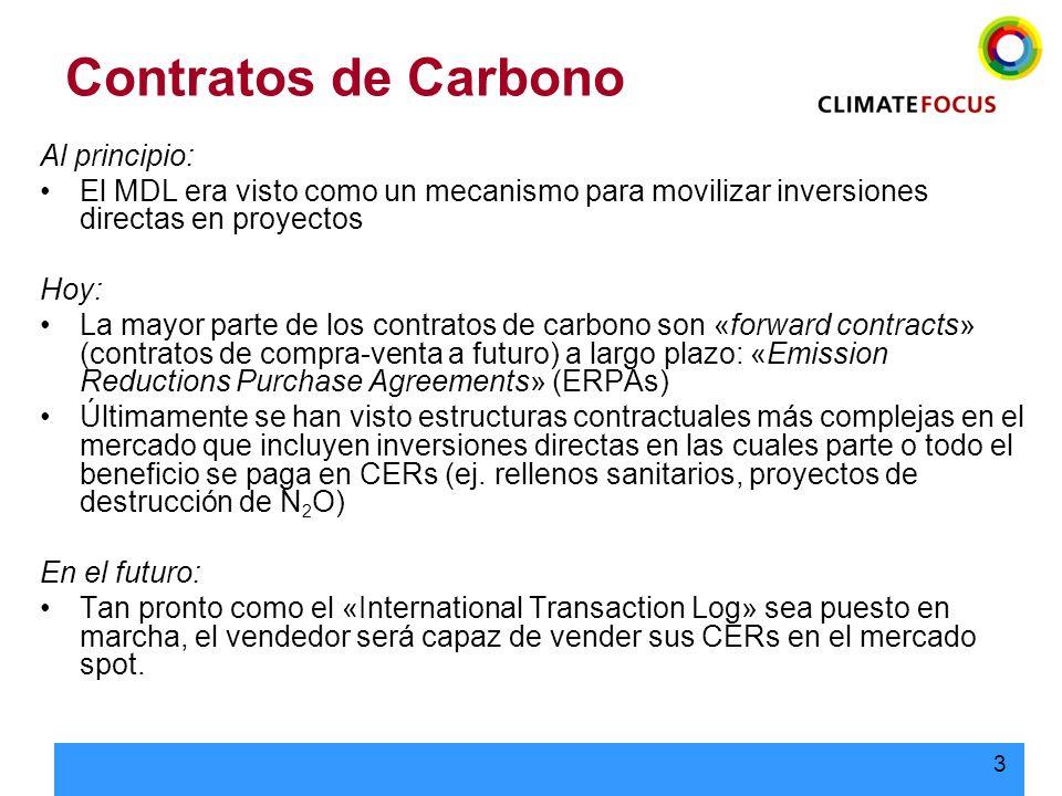 Contratos de Carbono Al principio:
