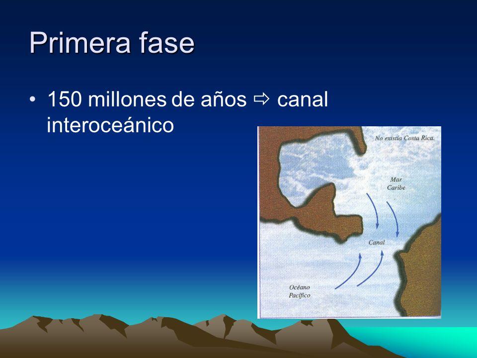 Primera fase 150 millones de años  canal interoceánico