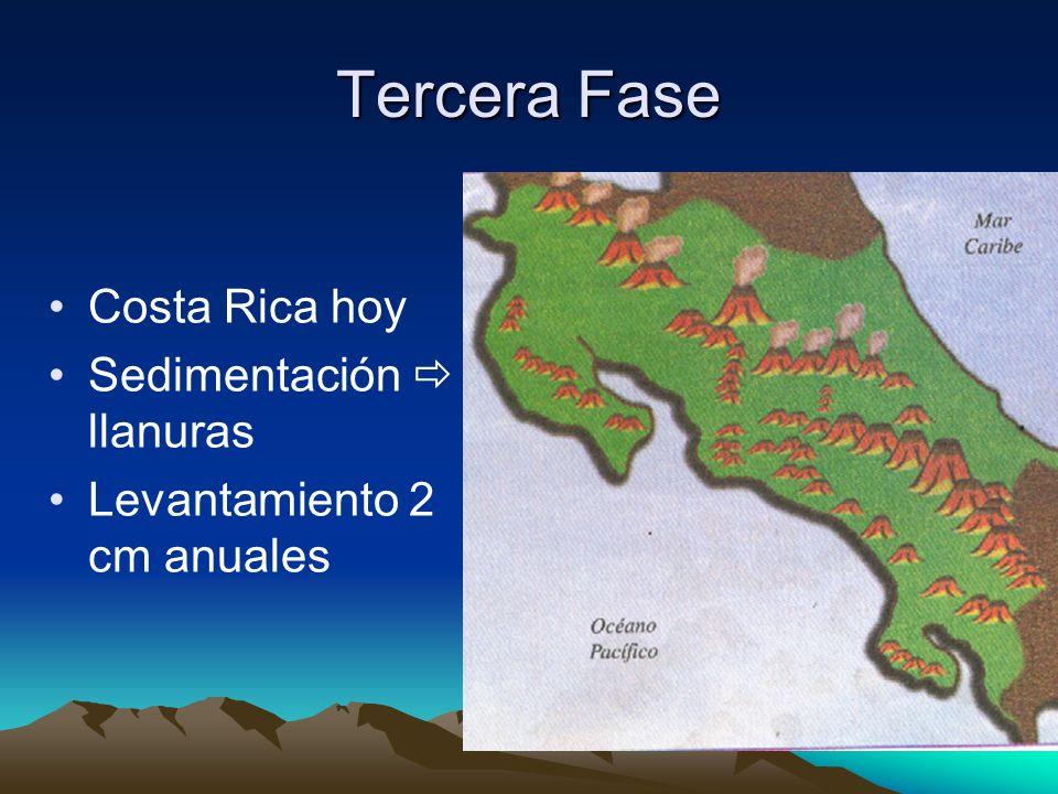 Tercera Fase Costa Rica hoy Sedimentación  llanuras
