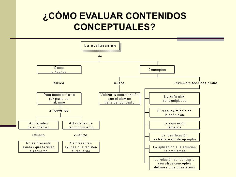 ¿CÓMO EVALUAR CONTENIDOS CONCEPTUALES