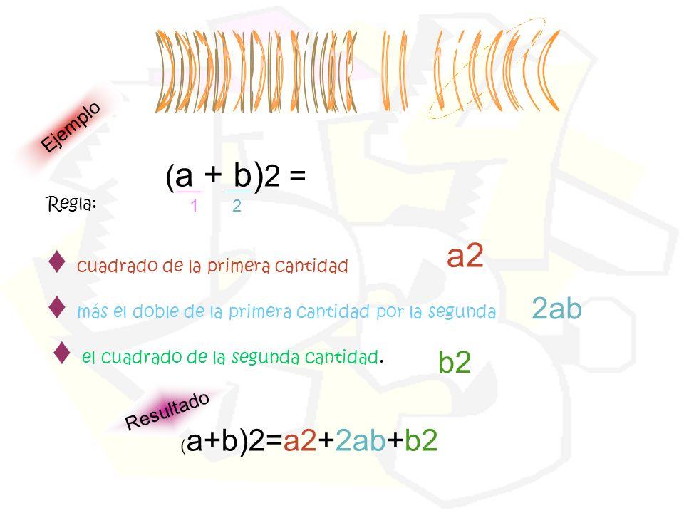 C u a d r o e a2 n b i m 2ab b2 Ejemplo Resultado
