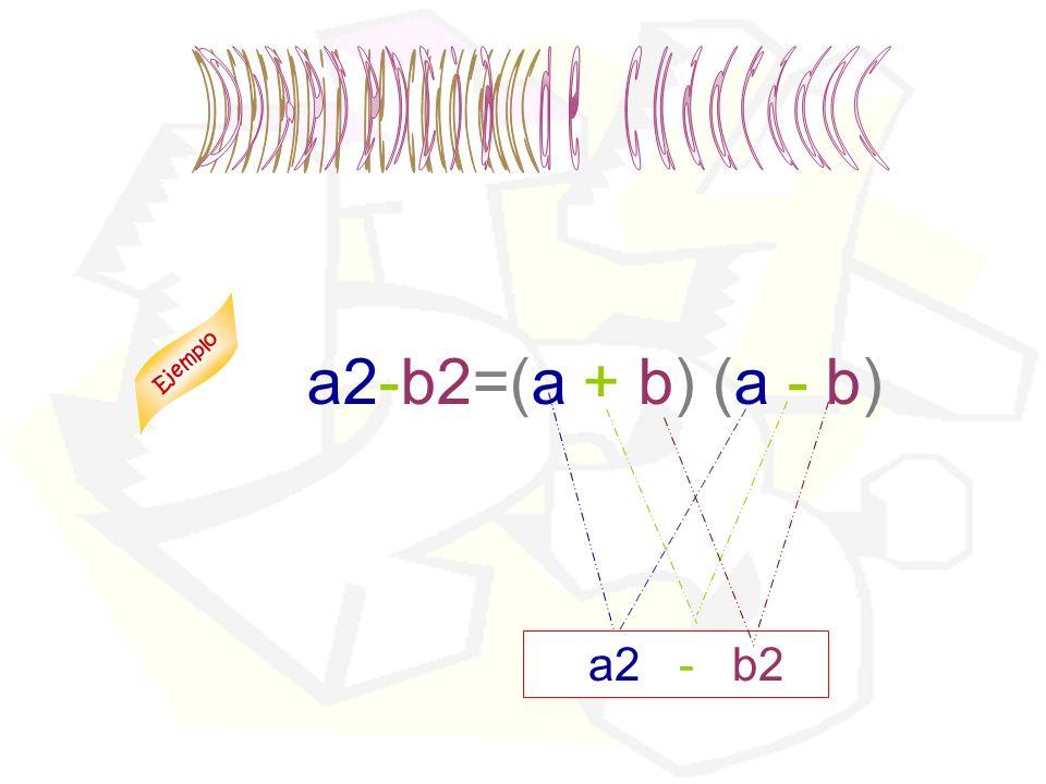D i f e r n c a d u o s a2-b2=(a + b) (a - b) Ejemplo a2 - b2