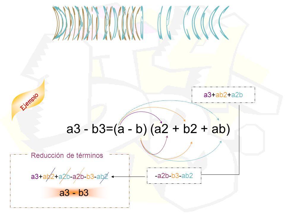 D i f e r n c a d u b o s a3 - b3=(a - b) (a2 + b2 + ab) a3 - b3