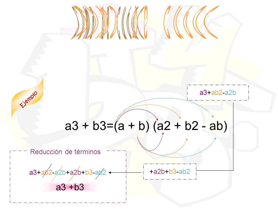 S u m a d e c b o s a3 + b3=(a + b) (a2 + b2 - ab) a3 +b3 a3+ab2-a2b
