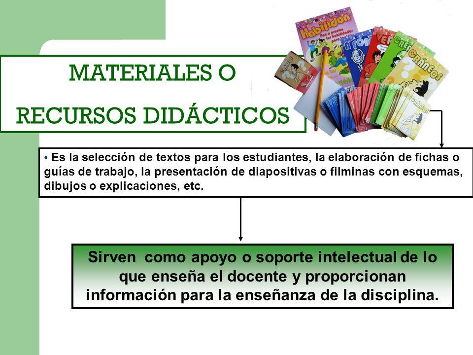 MATERIALES O RECURSOS DIDÁCTICOS