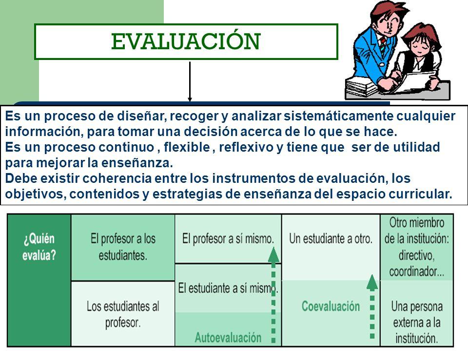 EVALUACIÓN Es un proceso de diseñar, recoger y analizar sistemáticamente cualquier información, para tomar una decisión acerca de lo que se hace.