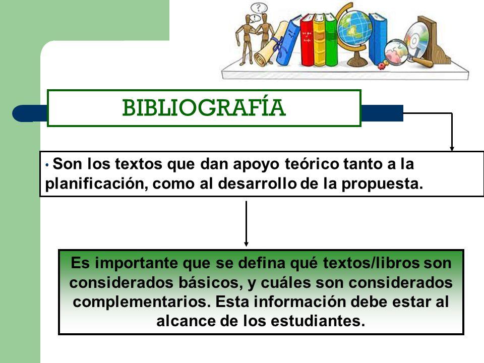 BIBLIOGRAFÍA Son los textos que dan apoyo teórico tanto a la planificación, como al desarrollo de la propuesta.
