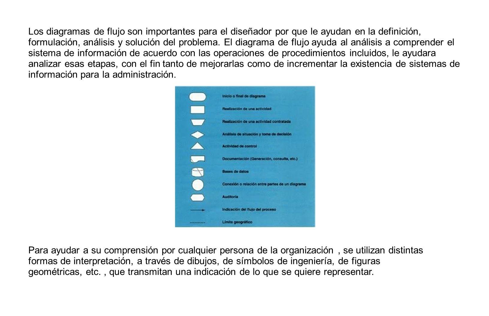 Los diagramas de flujo son importantes para el diseñador por que le ayudan en la definición, formulación, análisis y solución del problema. El diagrama de flujo ayuda al análisis a comprender el sistema de información de acuerdo con las operaciones de procedimientos incluidos, le ayudara analizar esas etapas, con el fin tanto de mejorarlas como de incrementar la existencia de sistemas de información para la administración.