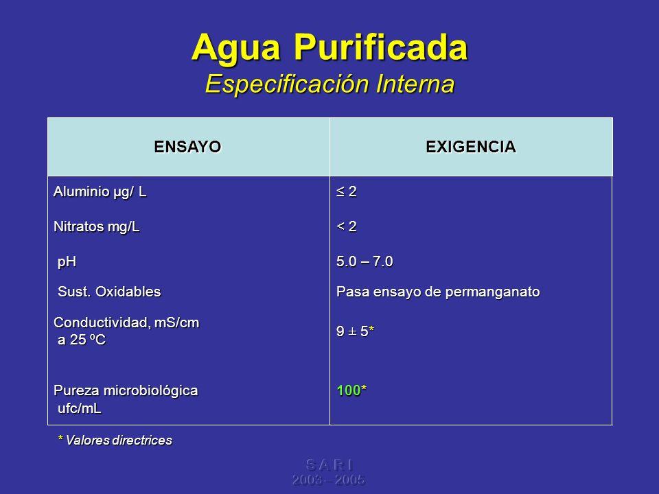 Agua Purificada Especificación Interna