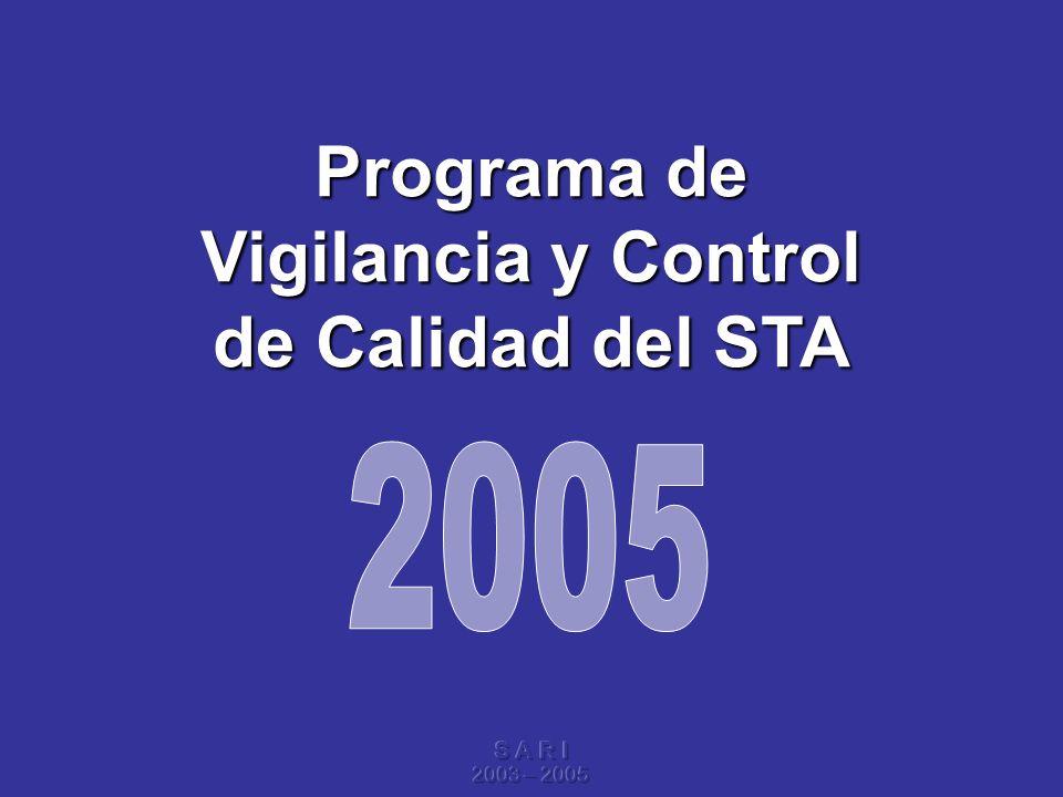Programa de Vigilancia y Control de Calidad del STA