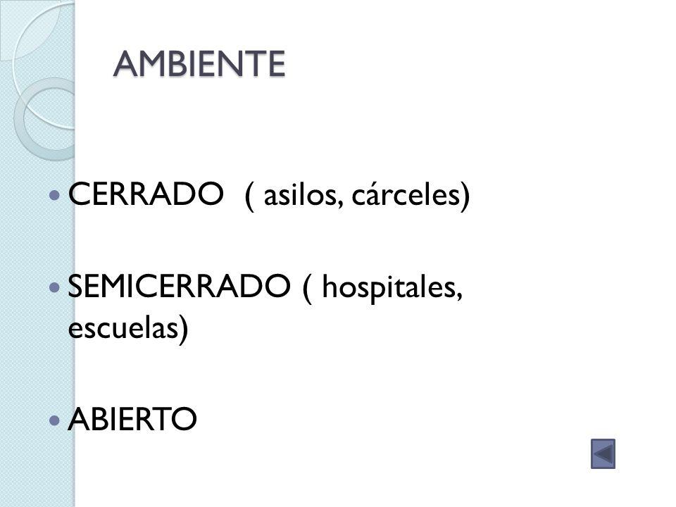 AMBIENTE CERRADO ( asilos, cárceles)