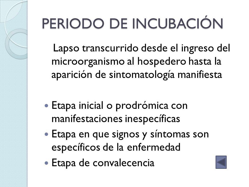 PERIODO DE INCUBACIÓNLapso transcurrido desde el ingreso del microorganismo al hospedero hasta la aparición de sintomatología manifiesta.