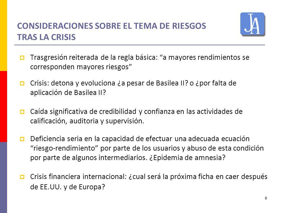 CONSIDERACIONES SOBRE EL TEMA DE RIESGOS TRAS LA CRISIS