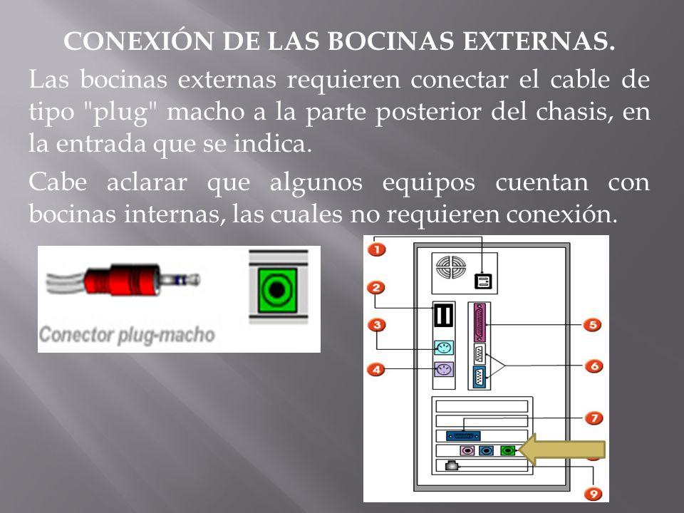 CONEXIÓN DE LAS BOCINAS EXTERNAS.