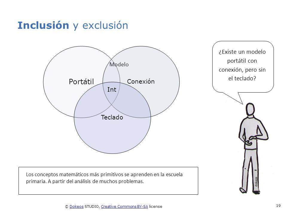 Inclusión y exclusión Portátil