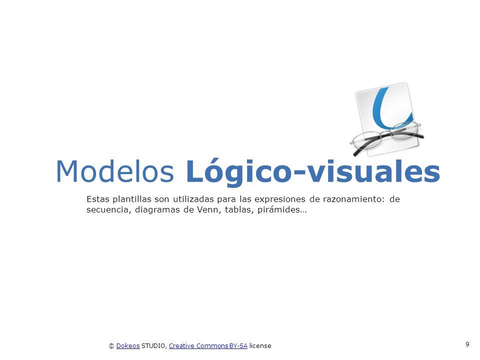 Modelos Lógico-visuales