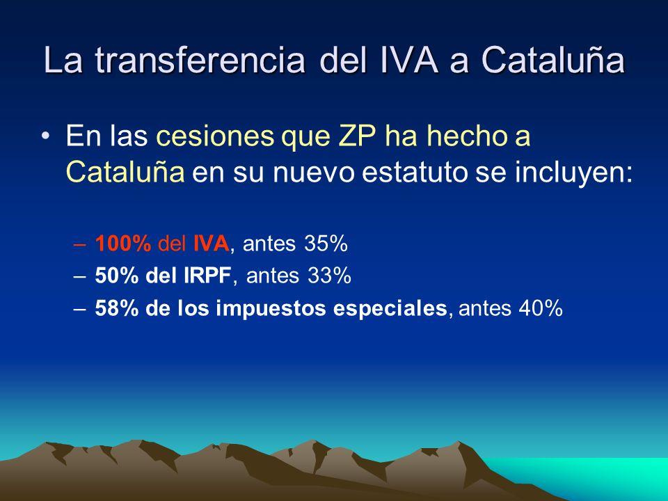 La transferencia del IVA a Cataluña