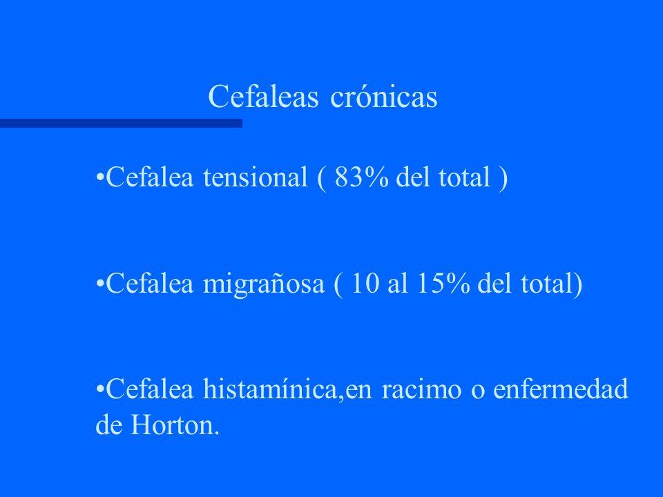 Cefaleas crónicas Cefalea tensional ( 83% del total )