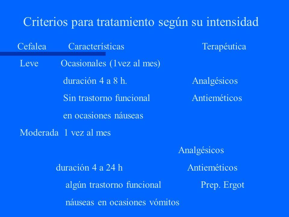 Criterios para tratamiento según su intensidad