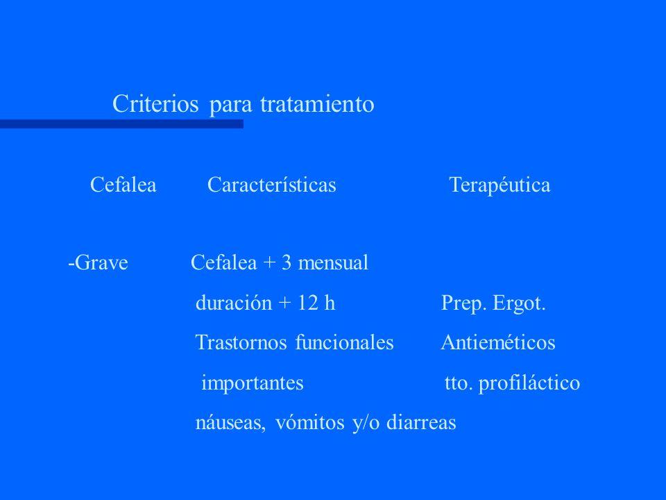 Criterios para tratamiento