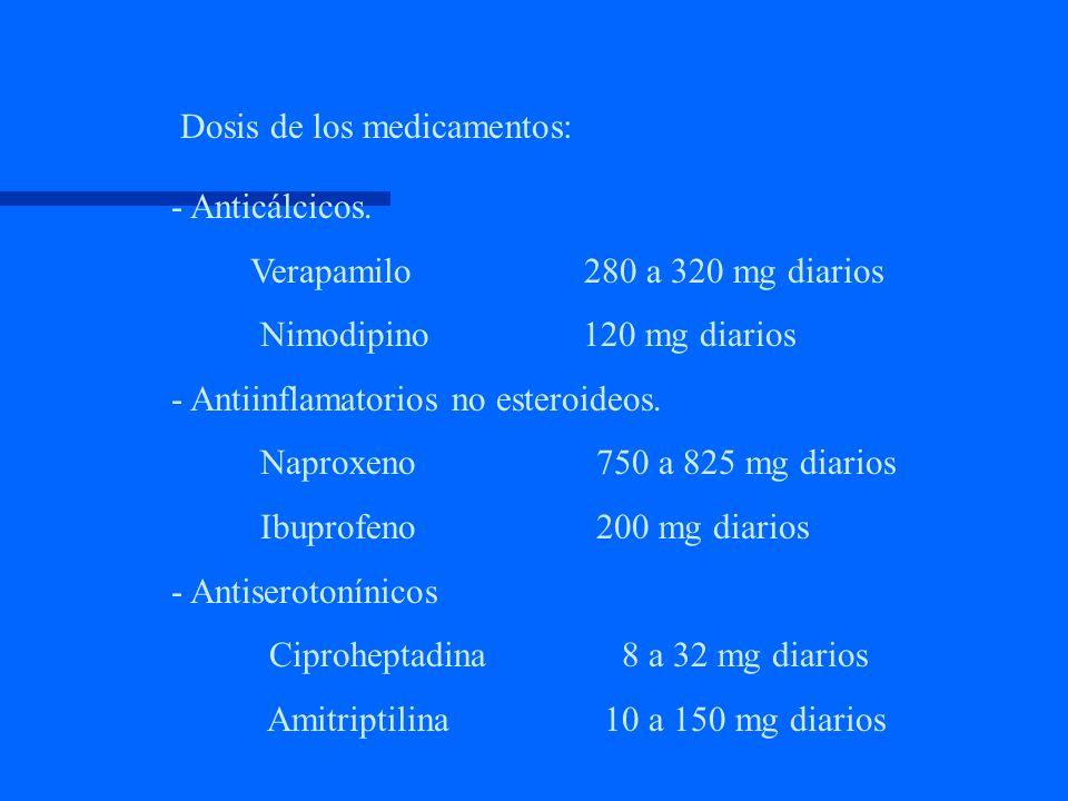 Dosis de los medicamentos: