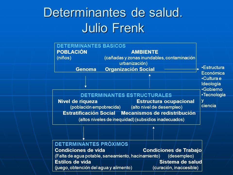 Determinantes de salud. Julio Frenk
