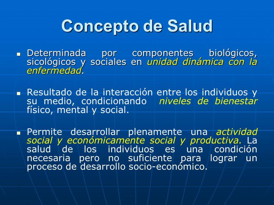 Concepto de SaludDeterminada por componentes biológicos, sicológicos y sociales en unidad dinámica con la enfermedad.