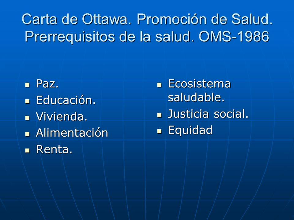 Carta de Ottawa. Promoción de Salud. Prerrequisitos de la salud