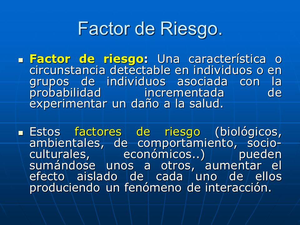 Factor de Riesgo.