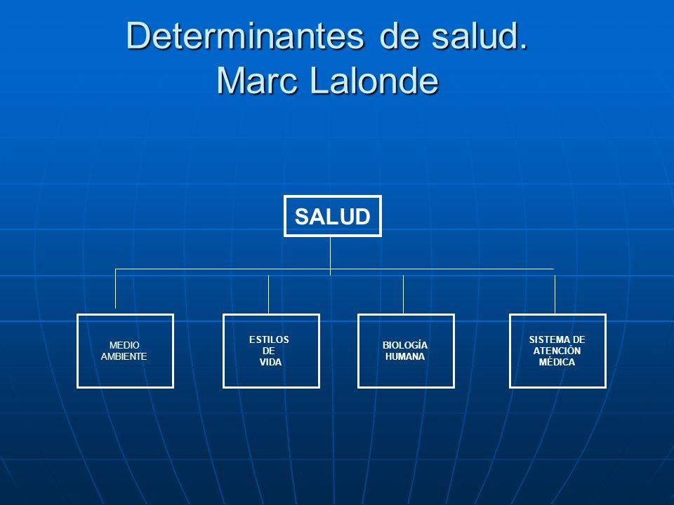 Determinantes de salud. Marc Lalonde