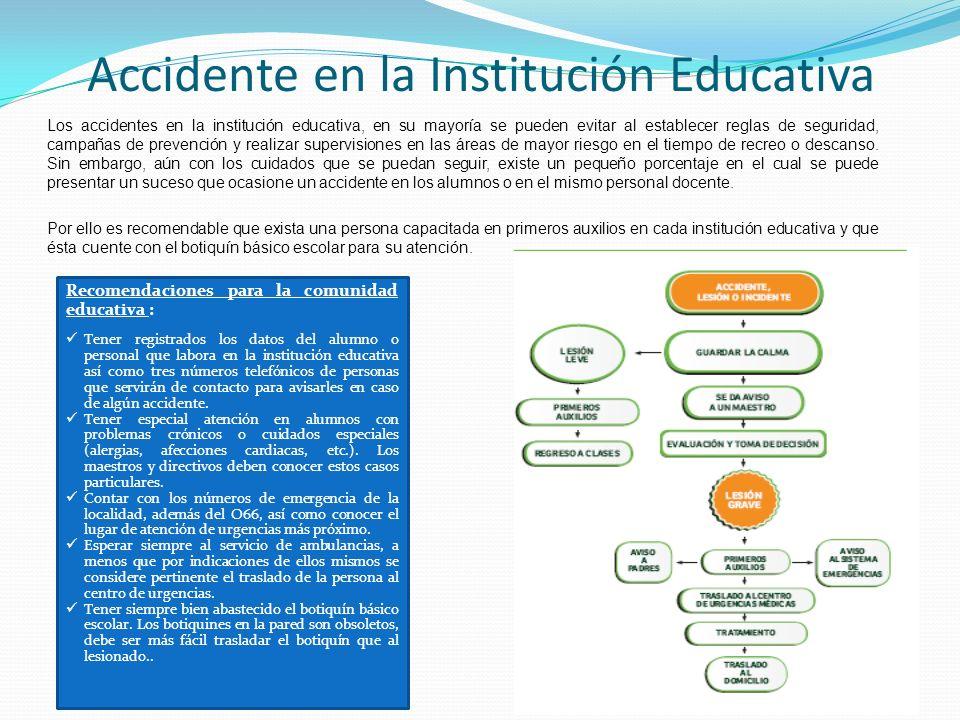 Accidente en la Institución Educativa