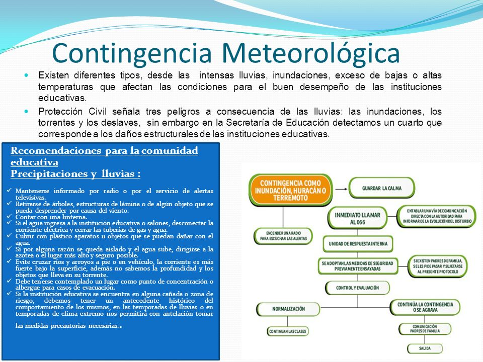 Contingencia Meteorológica