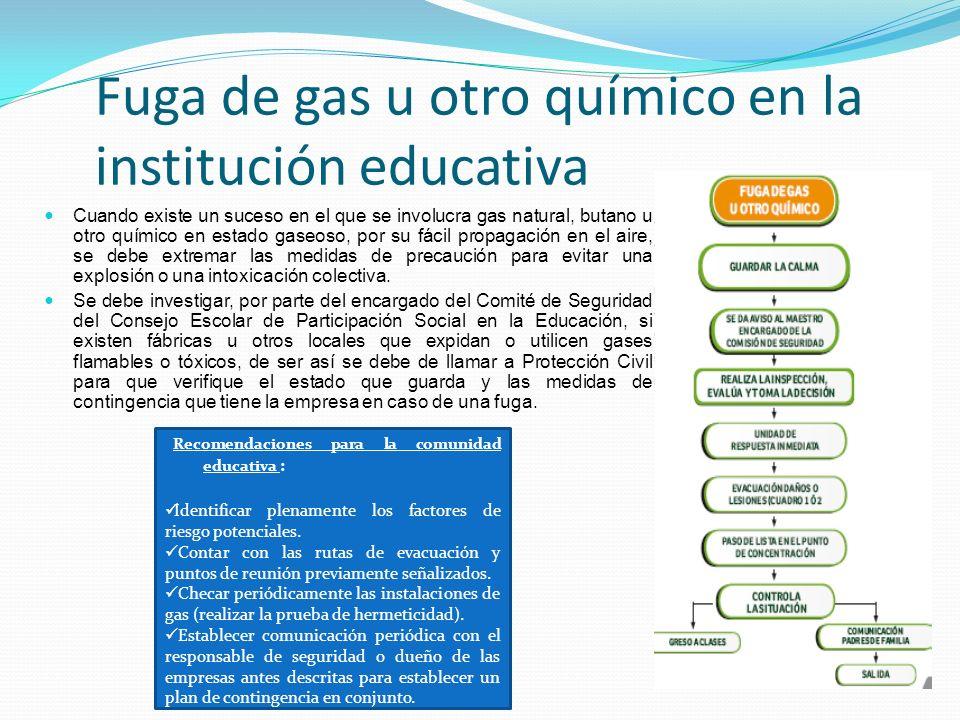 Fuga de gas u otro químico en la institución educativa