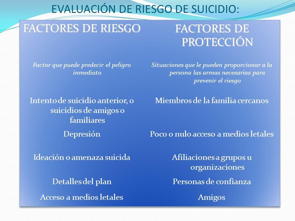EVALUACIÓN DE RIESGO DE SUICIDIO: