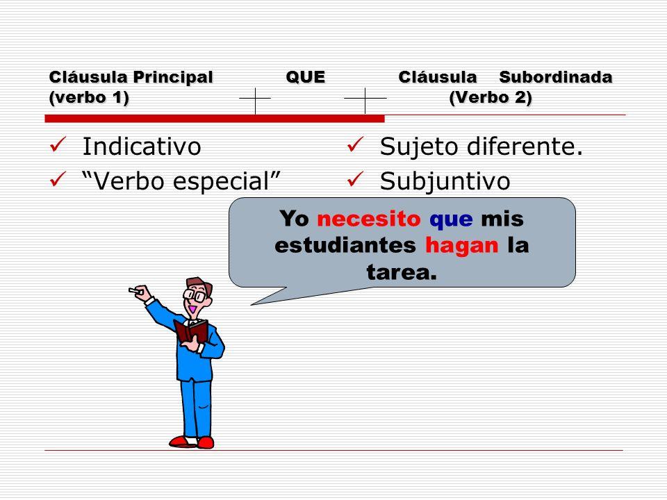 Cláusula Principal QUE Cláusula Subordinada (verbo 1) (Verbo 2)