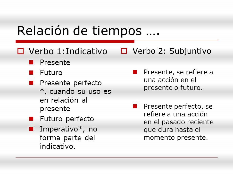 Relación de tiempos …. Verbo 1:Indicativo Verbo 2: Subjuntivo Presente