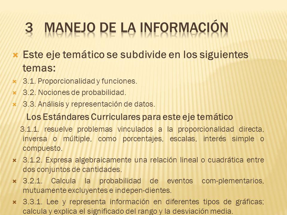 3 Manejo de la información