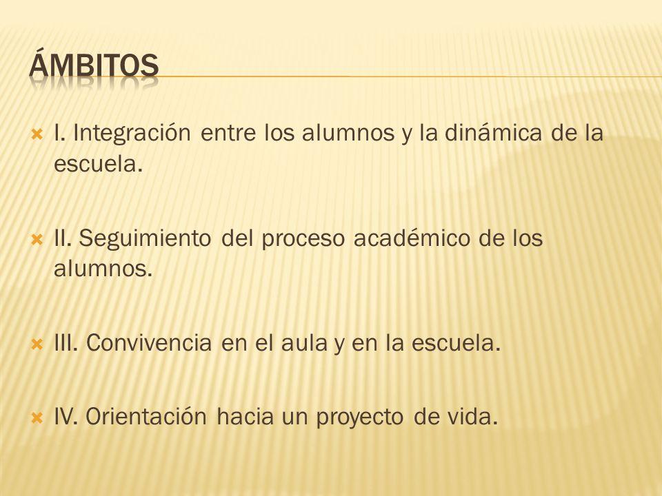 ÁMBITOS I. Integración entre los alumnos y la dinámica de la escuela.