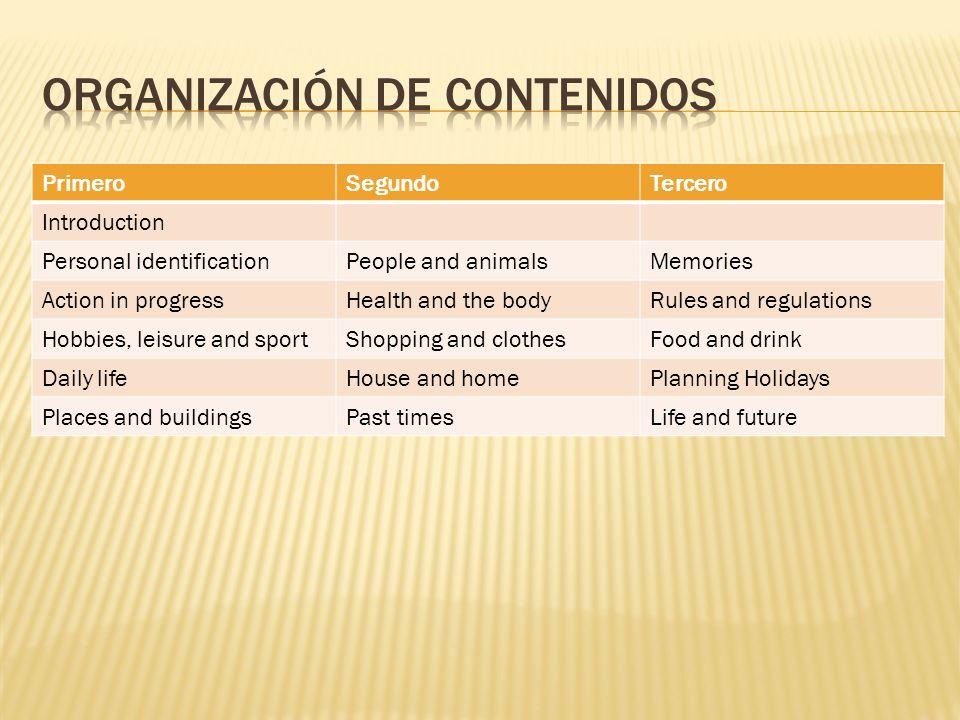 ORGANIZACIÓN DE CONTENIDOS