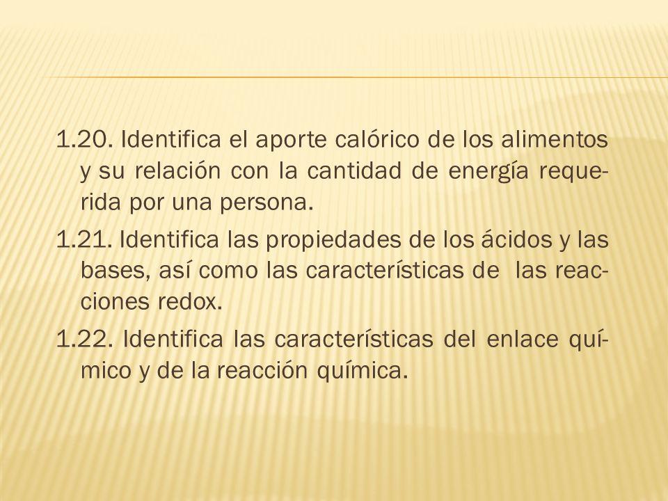 1.20. Identifica el aporte calórico de los alimentos y su relación con la cantidad de energía reque-rida por una persona.