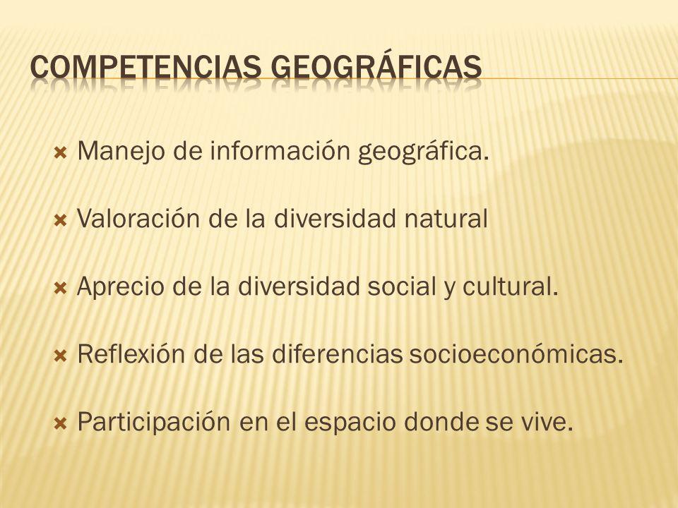 Competencias geográficas