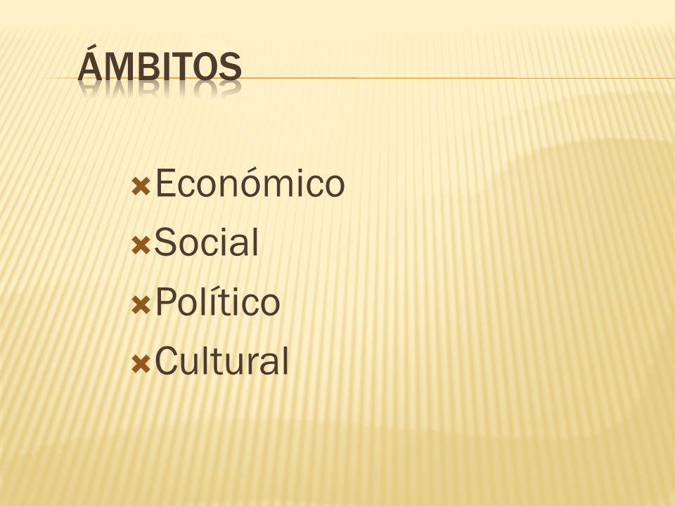 Ámbitos Económico Social Político Cultural