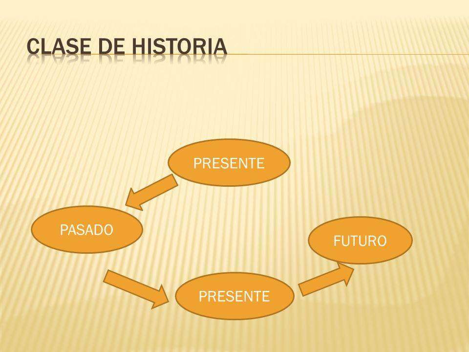 CLASE DE HISTORIA PRESENTE PASADO FUTURO PRESENTE