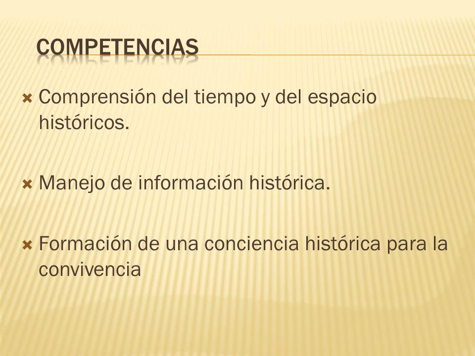 Competencias Comprensión del tiempo y del espacio históricos.