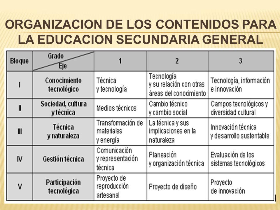 ORGANIZACION DE LOS CONTENIDOS PARA LA EDUCACION SECUNDARIA GENERAL