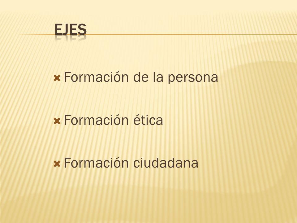 Ejes Formación de la persona Formación ética Formación ciudadana