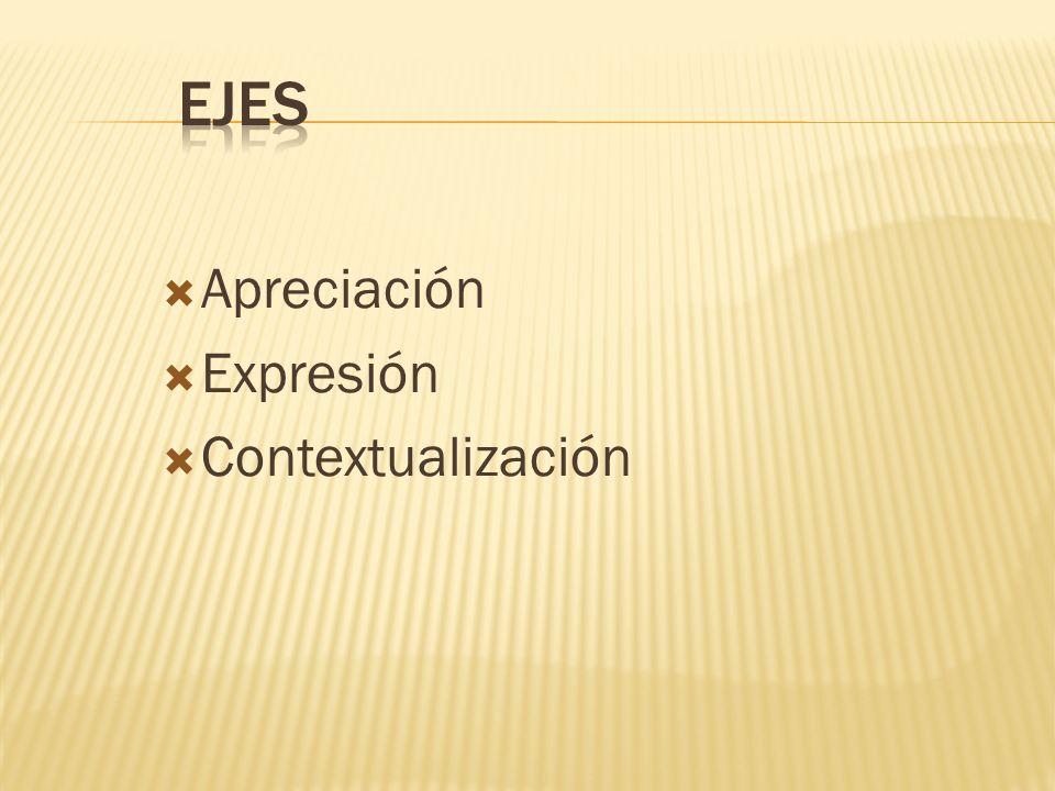 Ejes Apreciación Expresión Contextualización